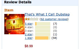 That's What I call dubstep sets a record for most polarized reviews on amazon