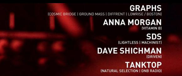 Graphs, Anna Morgan, SDS, Dave Schichman, Tanktop at venue tba feb 5